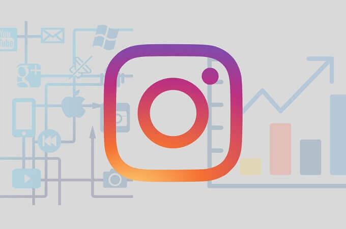 cara promosi di instagram untuk mengembangkan bisnis